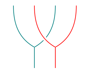 Multiplication for the composite monad